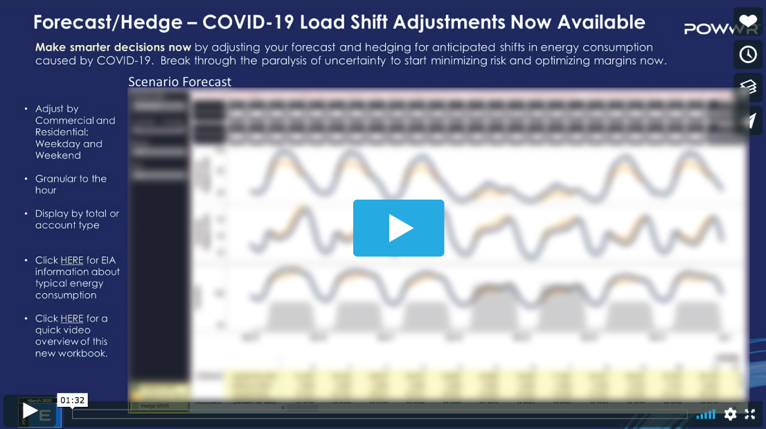 Covid-19 Forecasting Load Shift Adjustments